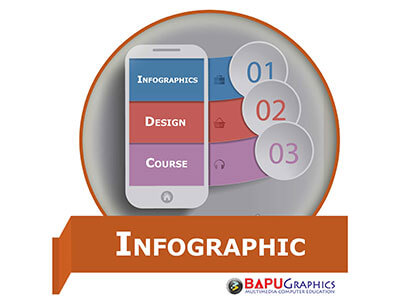 Infographic design Course