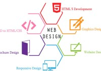 Tips for improving Your Web Design Skills