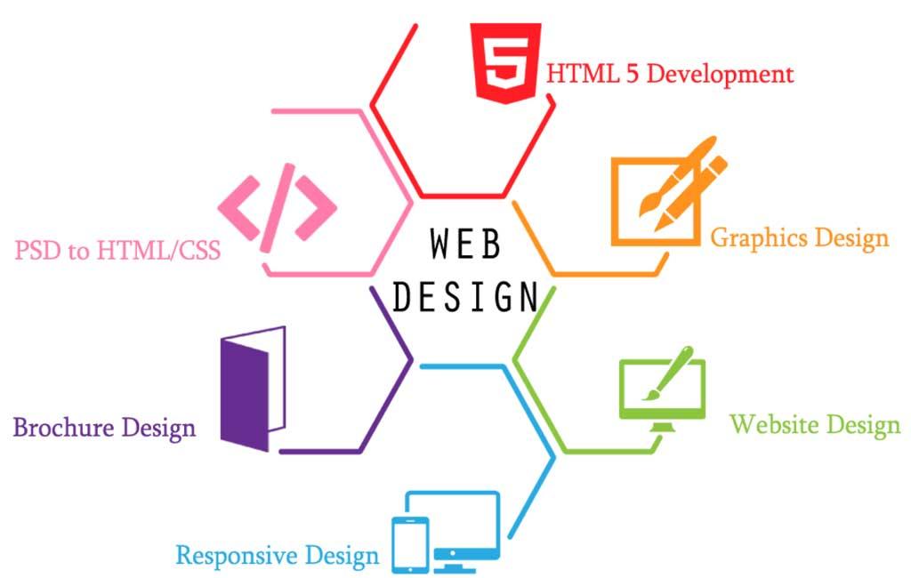 Tips for improving Your Web Design Skills