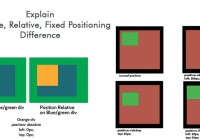 Explain Absolute, Relative, Fixed Positioning Difference