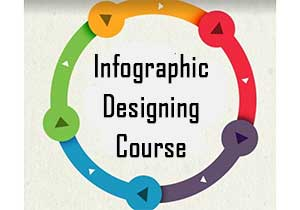 About infographic design
