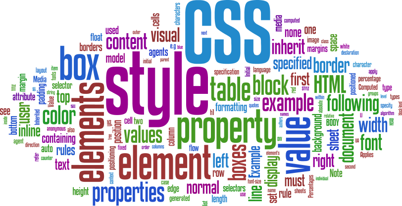 css-important-tips-for-beginners